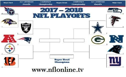 NFL Playoffs 2017-18